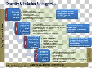 Organization Business Plan Strategic Planning PNG