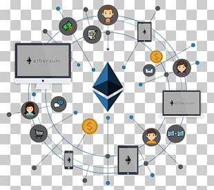 Security Token Ethereum Initial Coin Offering Blockchain Cryptocurrency PNG