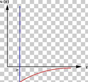 Van Der Waals Equation Van Der Waals Force Virial Coefficient Equation Of State Virial Expansion PNG