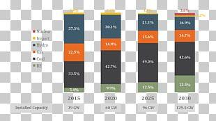 Vietnam Electric Energy Consumption Renewable Energy Electricity Generation PNG