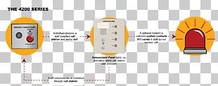 Wiring Diagram Building Code Electrical Wires & Cable PNG