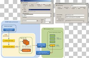 System Functional Mock-up Interface SCADE Co-simulation Computer Software PNG