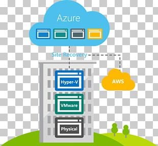 Microsoft Azure Amazon Web Services Cloud Computing Hyper-V VMware PNG