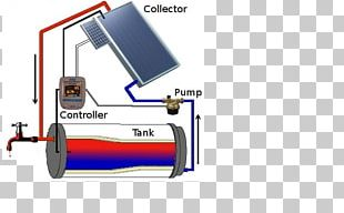 Solar Water Heating Solar Energy PNG