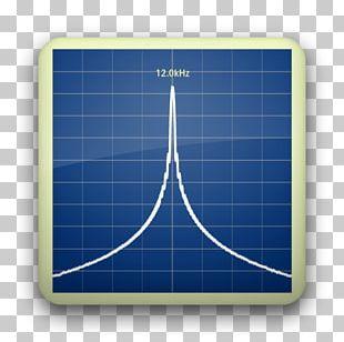 Frequency Mixer Heterodyne Frequency Domain Spectrum Analyzer PNG