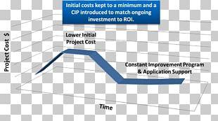 Organization Business Process Management Enterprise Content Management PNG