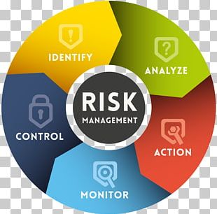 Risk Management Plan Business PNG