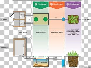 Sustainable Sanitation Clearford Water Systems Septic Tank Water Resources PNG