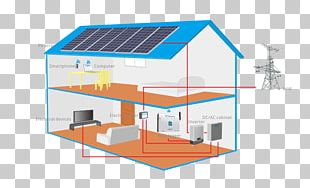 Solar Energy Photovoltaics Electricity Generation Grid-tie Inverter PNG