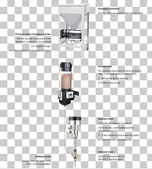 Water Jet Cutter Pump Cutting Hydraulics PNG