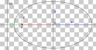 Semi-major And Semi-minor Axes Ellipse Focus Orbital Eccentricity Axa Mică PNG