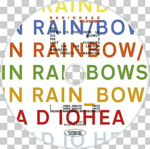 In Rainbows Radiohead I Might Be Wrong: Live Recordings Compact Disc Phonograph Record PNG