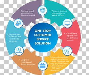 Brand Customer Service Organization PNG