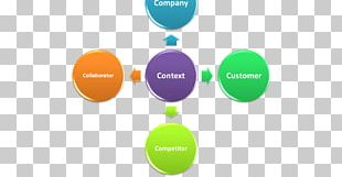 Marketing Strategy Porter's Five Forces Analysis Situation Analysis Marketing Mix PNG