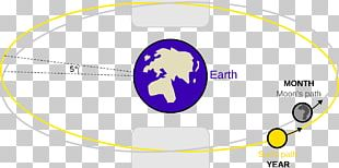 Solar Eclipse January 2018 Lunar Eclipse Lunar Node Moon PNG