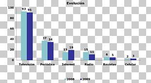 Chart Statistics Screenshot Survey Methodology Statistical Inference PNG
