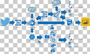 Microsoft Azure Azure Data Lake Diagram PNG