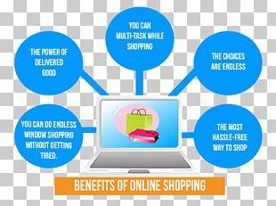 Online Shopping Retail Employee Benefits PNG