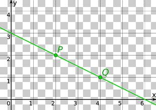 Line Geradengleichung Point Angle Intercept Theorem PNG