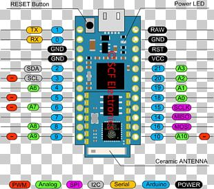 ESP8266 Arduino Microcontroller System On A Chip Electronics PNG