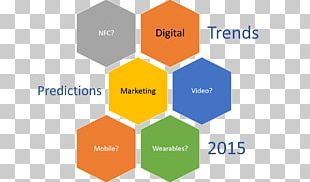 Measurement System Analysis Organization Measurement System Analysis Measurement System Analysis PNG