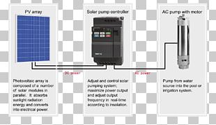 Power Inverters Solar Inverter Solar-powered Pump Three-phase Electric Power PNG