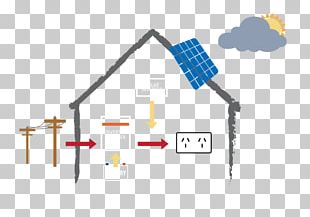 Solar Power Photovoltaic System Solar Panels Solar Energy Energy Storage PNG