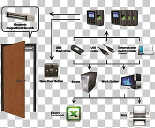 Electrical System Design Access Control Biometrics Wiring Diagram Time And Attendance PNG