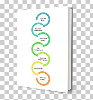 Book Cover Hardcover Mockup PNG