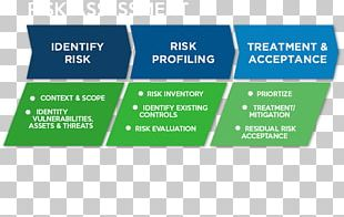 Risk Management Technology Consulting Firm Risk Assessment PNG