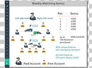 Business Mobile Phones Technology Marketing Screenshot PNG