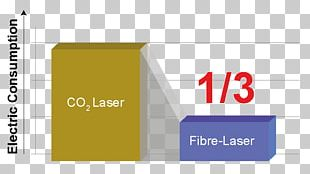 Laser Cutting Fiber Laser Amada Co Machine PNG