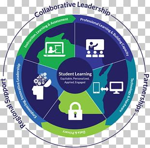 Digital Learning Educational Technology Learning Plan PNG