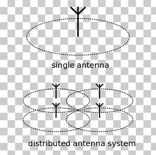 Distributed Antenna System Aerials Cellular Repeater Mobile Phones Distribution PNG