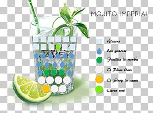 Drinking Water Mojito Lemon Lime PNG