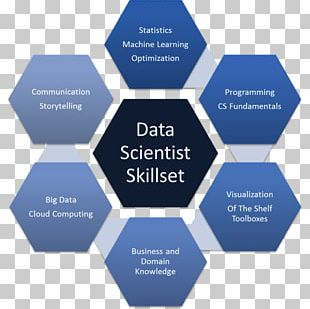 Data Science Skill Technology Computer Science PNG