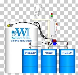 Industrial Wastewater Treatment Sewage Treatment PNG