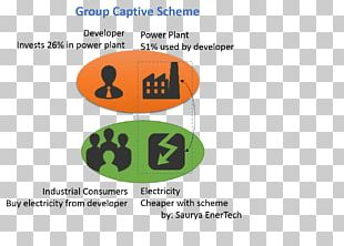 India Thermal Power Station Captive Power Plant Solar Energy PNG