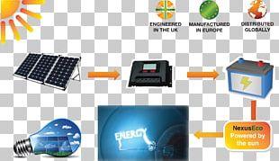 Solar Energy Solar Power Renewable Energy Solar Thermal Energy PNG