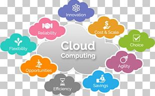 Cloud Computing Cloud Storage Microsoft Azure Business PNG