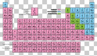 Periodic Table Atomic Number Chemical Element Periodic Trends Nonmetal PNG