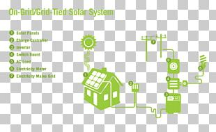 Solar Power Photovoltaic System Photovoltaics Grid-connected Photovoltaic Power System Stand-alone Power System PNG