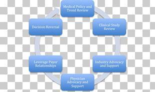 Marketing Strategy Marketing Plan Digital Marketing Business PNG