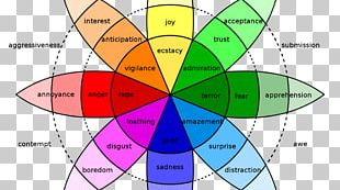 Emotional Intelligence Feeling Understanding Emotions In The Practice Of Psychotherapy PNG
