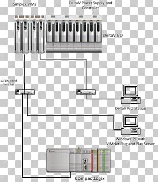 Allen-Bradley Wiring Diagram Drawing Rockwell Automation PNG