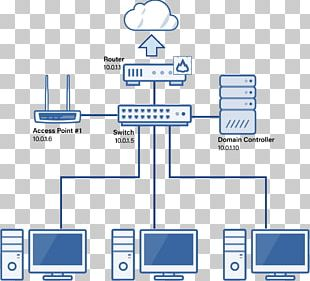 Network Planning And Design Computer Network Diagram Local Area Network PNG