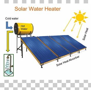 Solar Water Heating Solar Energy Solar Power Electric Heating PNG