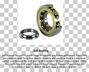 Ball Bearing GORIM Srl Rolling-element Bearing Manufacturing PNG