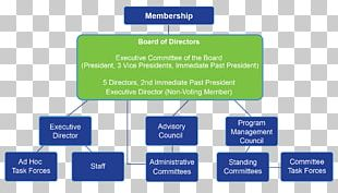 Organization Board Of Directors Corporate Governance Committee PNG