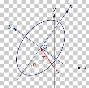 Matrix Representation Of Conic Sections Rotation Of Axes Cartesian Coordinate System PNG
